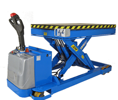 Powered Pallet Movers & Lifters
